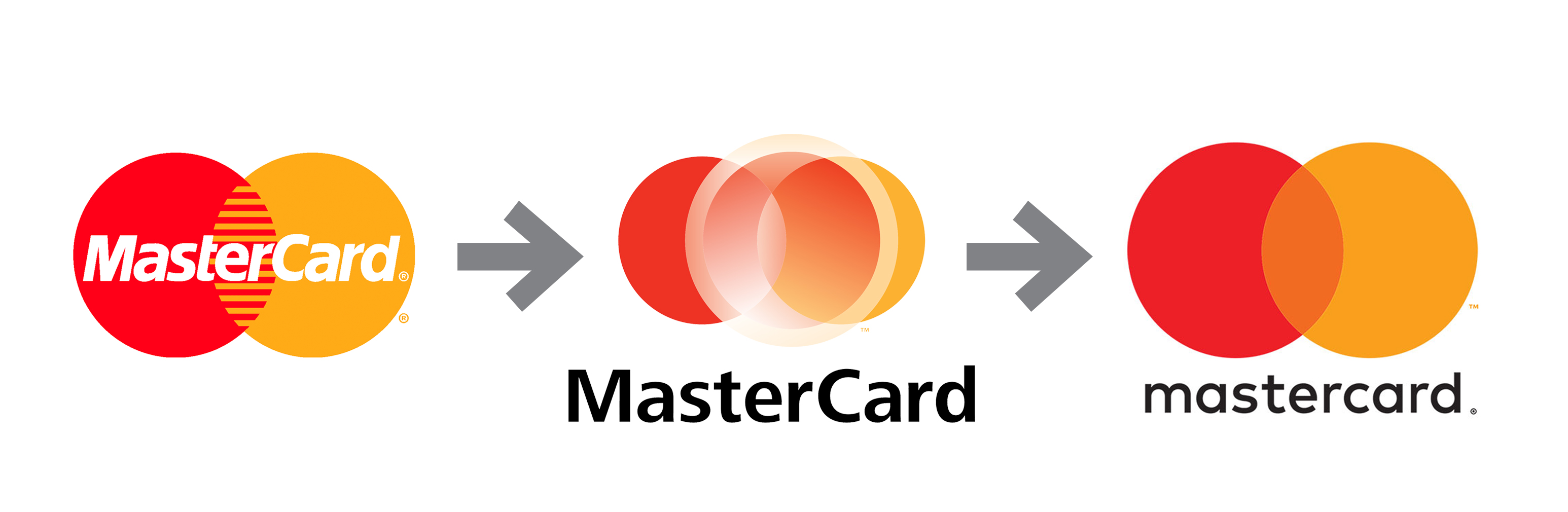 Logos_BeforeAfter_Mastercard2